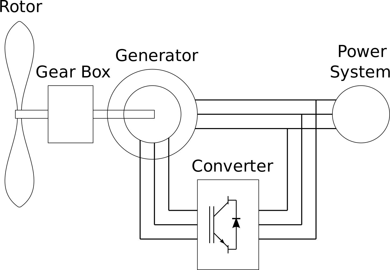 eco2-details-electric-scheme